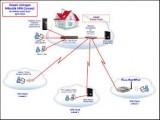 Setting VPN di mikrotik serta konfigurasi PPTP client